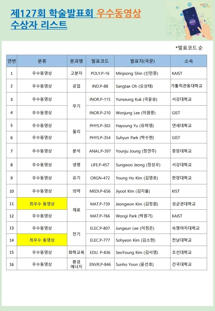 127회 학술발표회 우수동영상 선정결과.pdf_page_1.jpg