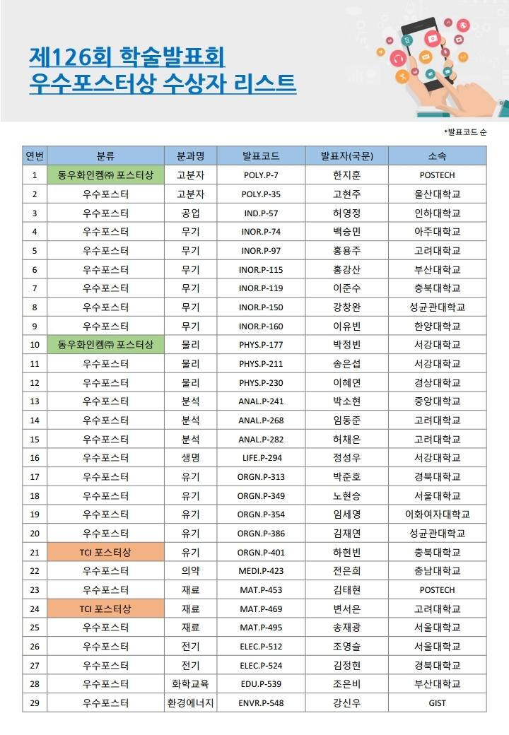 126회 학술발표회 우수포스터 선정결과.pdf_page_1.jpg