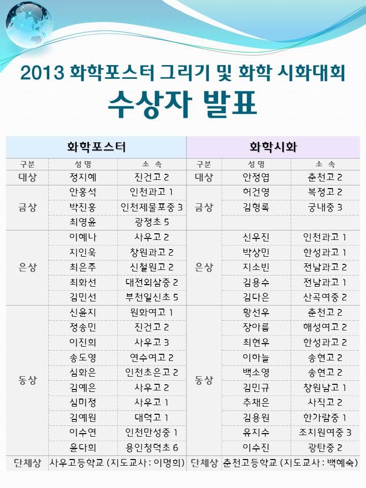 2013 화학포스터 그리기 및 화학 시화대회_수상자발표.jpg
