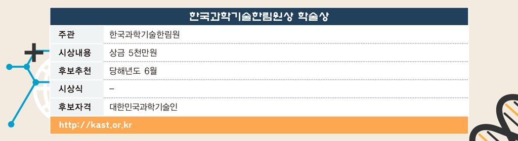 한국과학기술한림원상 학술상