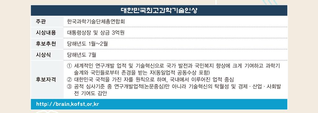 대한민국최고과학기술인상