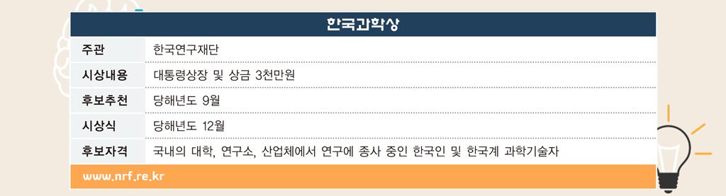 한국과학상