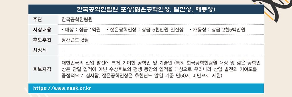 한국공학한림원 포상(젊은공학인상, 일진상, 해동상)