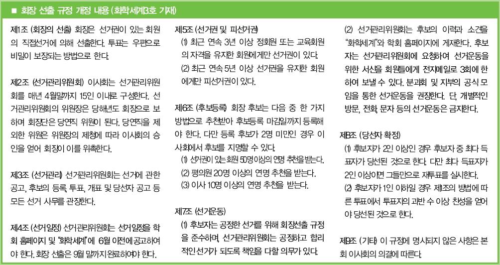 KCS회장선출규정개정내용.jpg